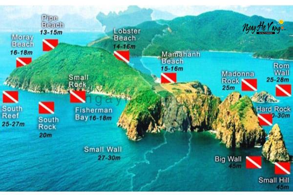 Địa điểm lặn biển ở Nha Trang
